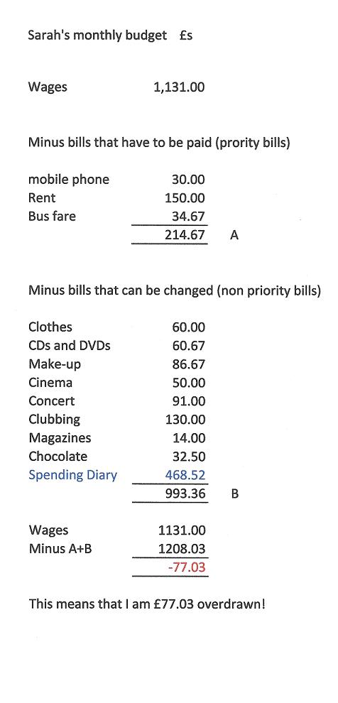 Adding Sarah's Spending Diary to her budget - Debt Talk
